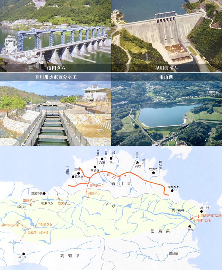 香川用水記念公園公式サイト - 香川用水について